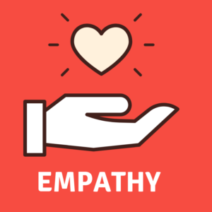 A hand, a heart and the word empathy.